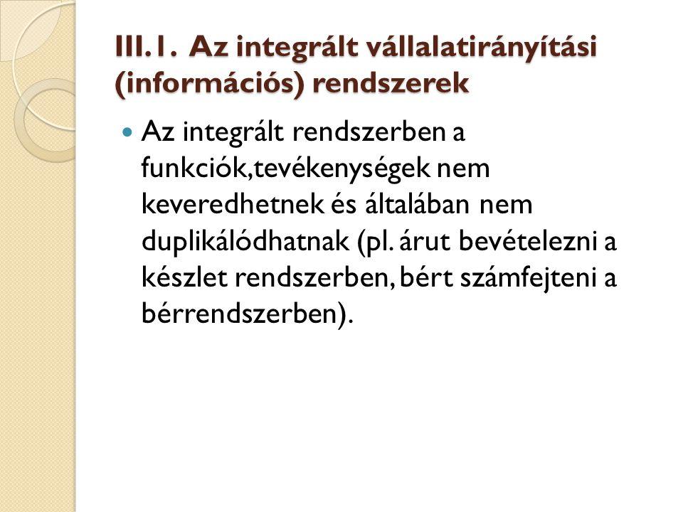 III.1. Az integrált vállalatirányítási (információs) rendszerek