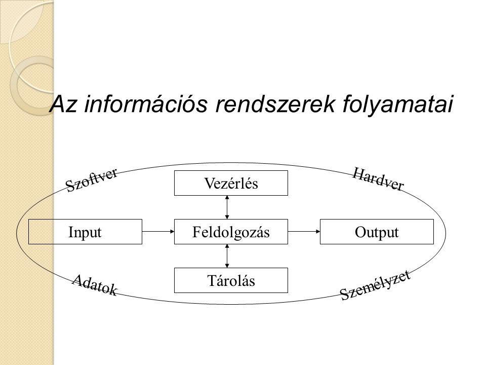Az információs rendszerek folyamatai