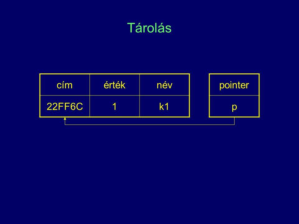 Tárolás cím érték név 22FF6C 1 k1 pointer p