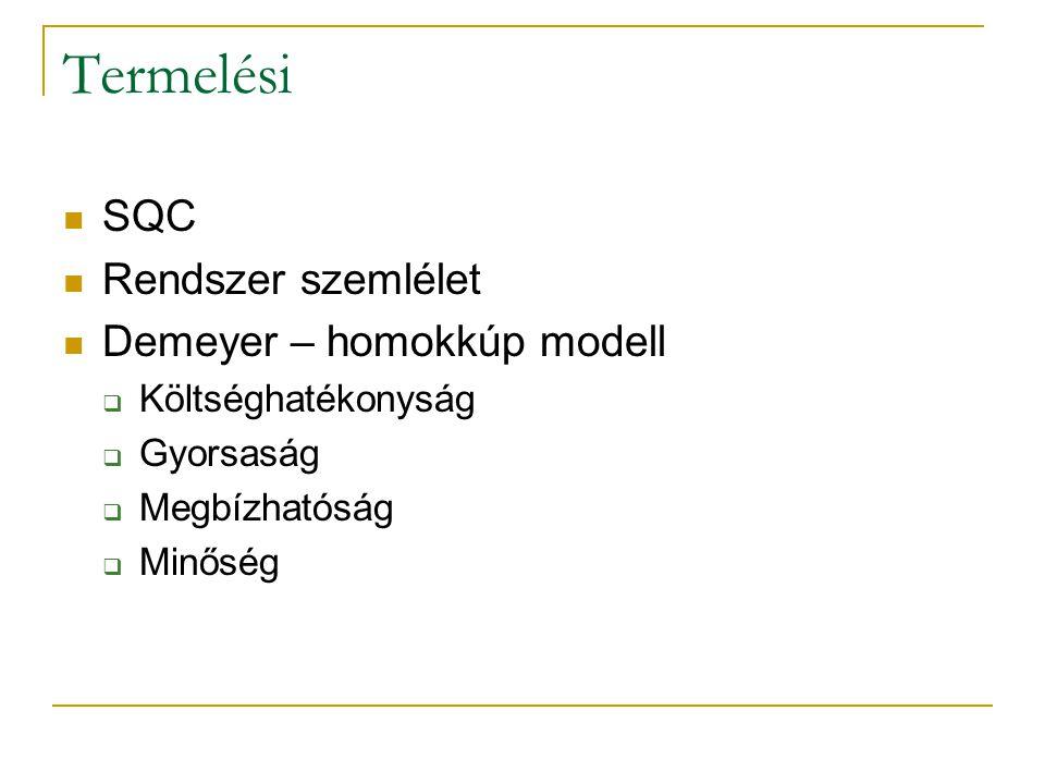 Termelési SQC Rendszer szemlélet Demeyer – homokkúp modell