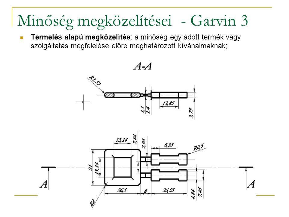 Minőség megközelítései - Garvin 3