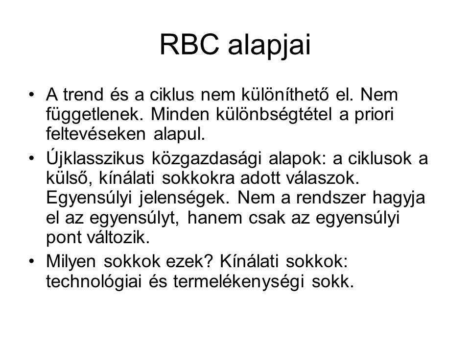 RBC alapjai A trend és a ciklus nem különíthető el. Nem függetlenek. Minden különbségtétel a priori feltevéseken alapul.