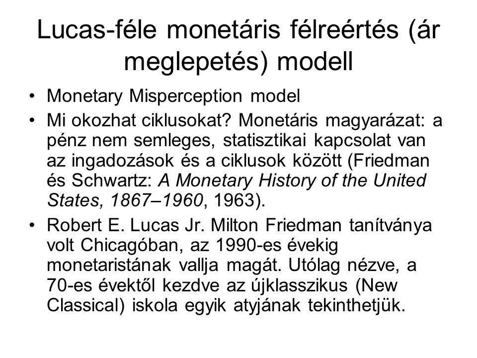 Lucas-féle monetáris félreértés (ár meglepetés) modell