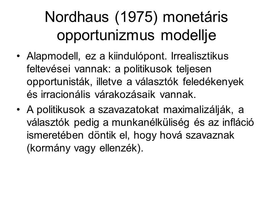 Nordhaus (1975) monetáris opportunizmus modellje