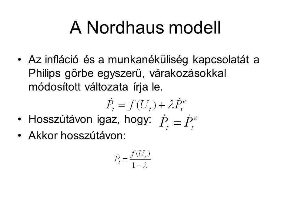 A Nordhaus modell Az infláció és a munkanéküliség kapcsolatát a Philips görbe egyszerű, várakozásokkal módosított változata írja le.