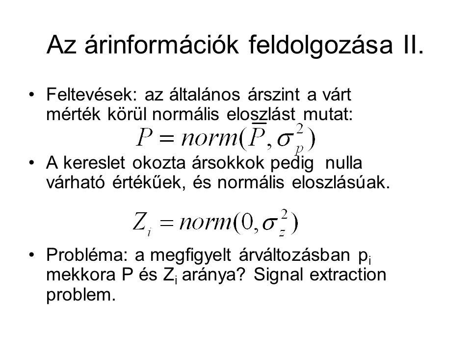 Az árinformációk feldolgozása II.
