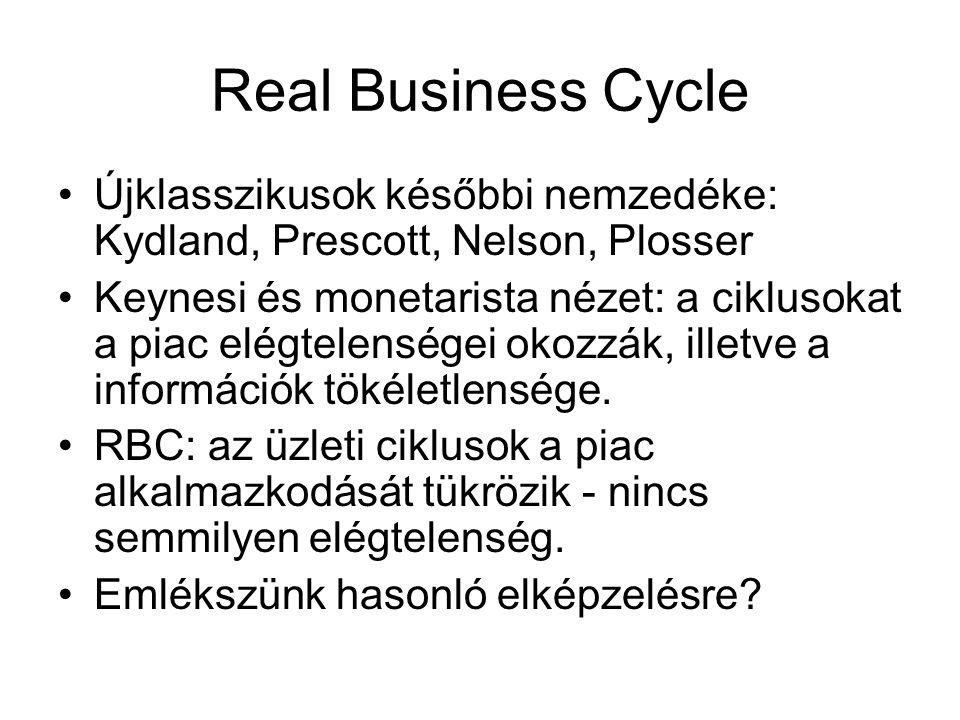 Real Business Cycle Újklasszikusok későbbi nemzedéke: Kydland, Prescott, Nelson, Plosser.