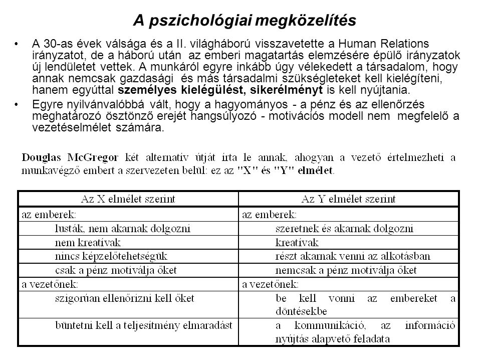 A pszichológiai megközelítés