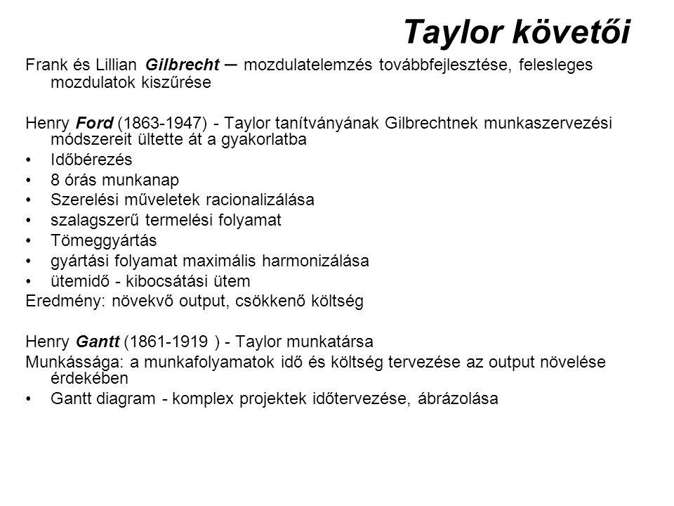 Taylor követői Frank és Lillian Gilbrecht – mozdulatelemzés továbbfejlesztése, felesleges mozdulatok kiszűrése.