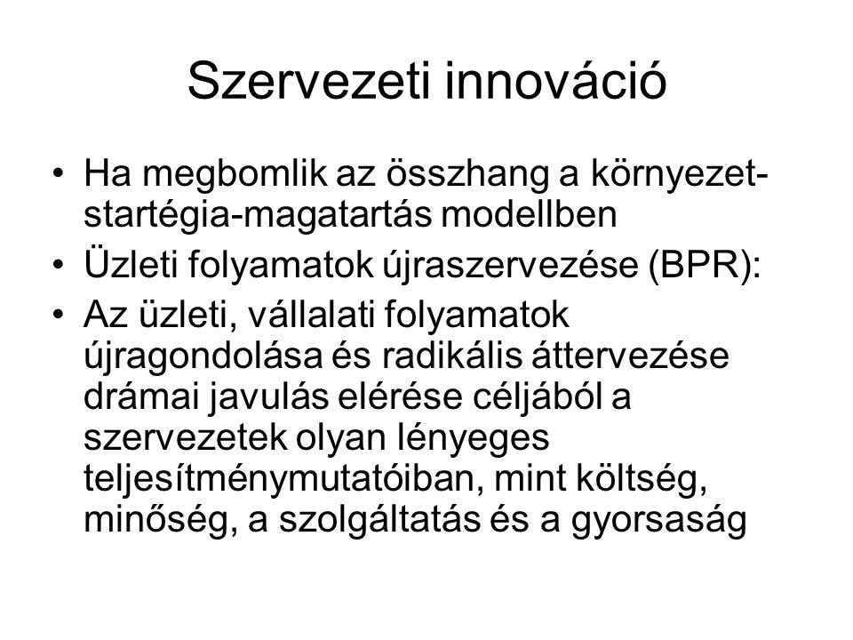 Szervezeti innováció Ha megbomlik az összhang a környezet-startégia-magatartás modellben. Üzleti folyamatok újraszervezése (BPR):