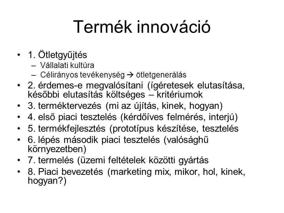 Termék innováció 1. Ötletgyűjtés