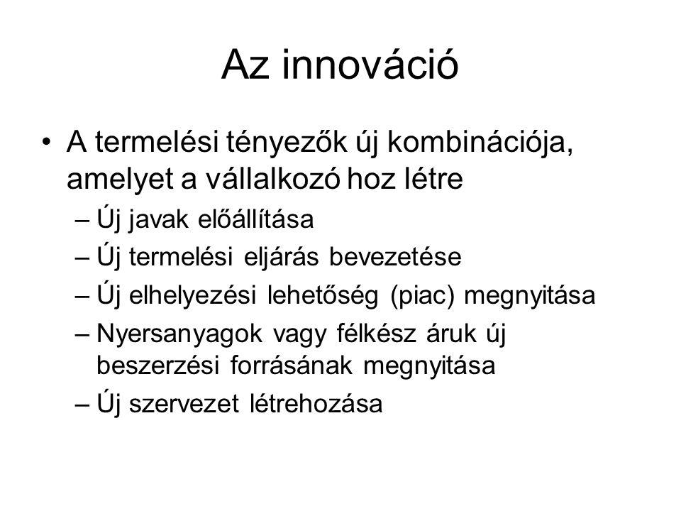 Az innováció A termelési tényezők új kombinációja, amelyet a vállalkozó hoz létre. Új javak előállítása.
