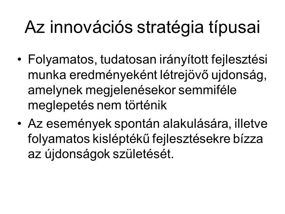 Az innovációs stratégia típusai