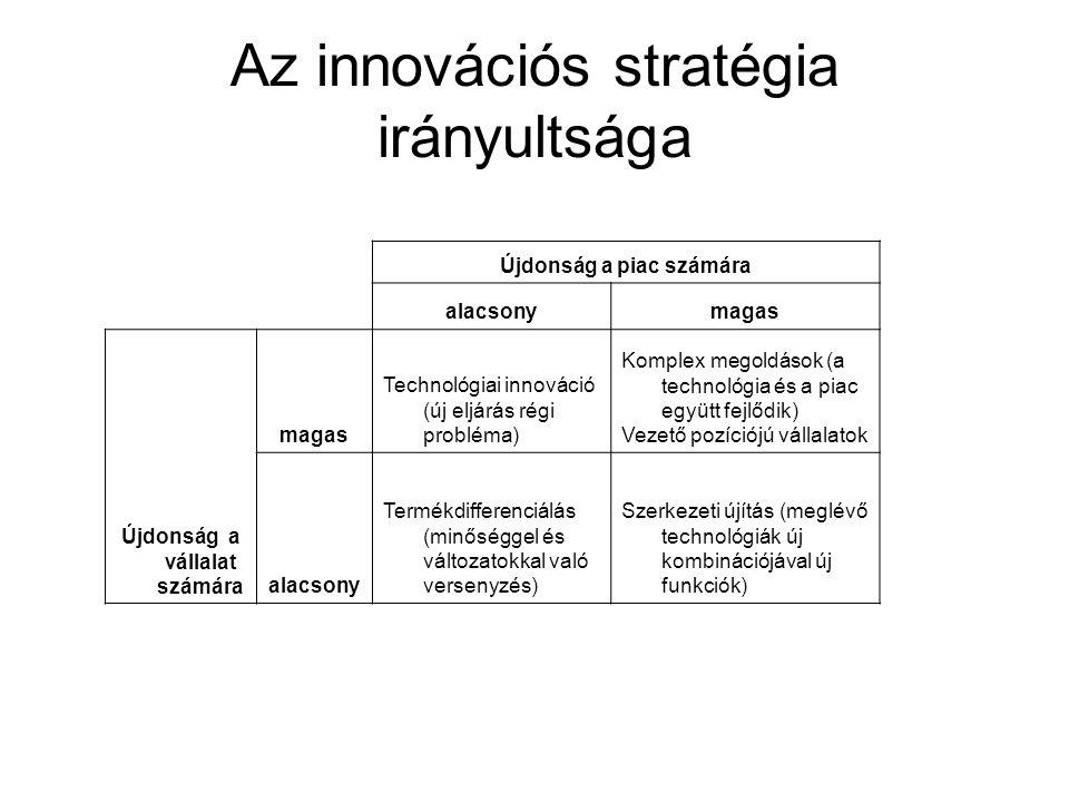 Az innovációs stratégia irányultsága