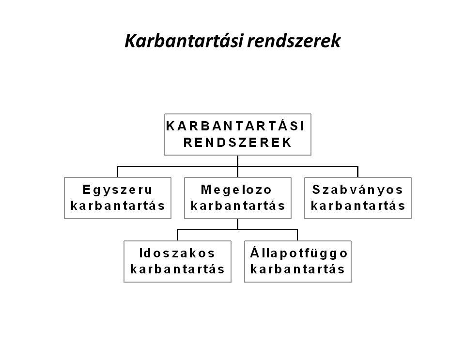 Karbantartási rendszerek