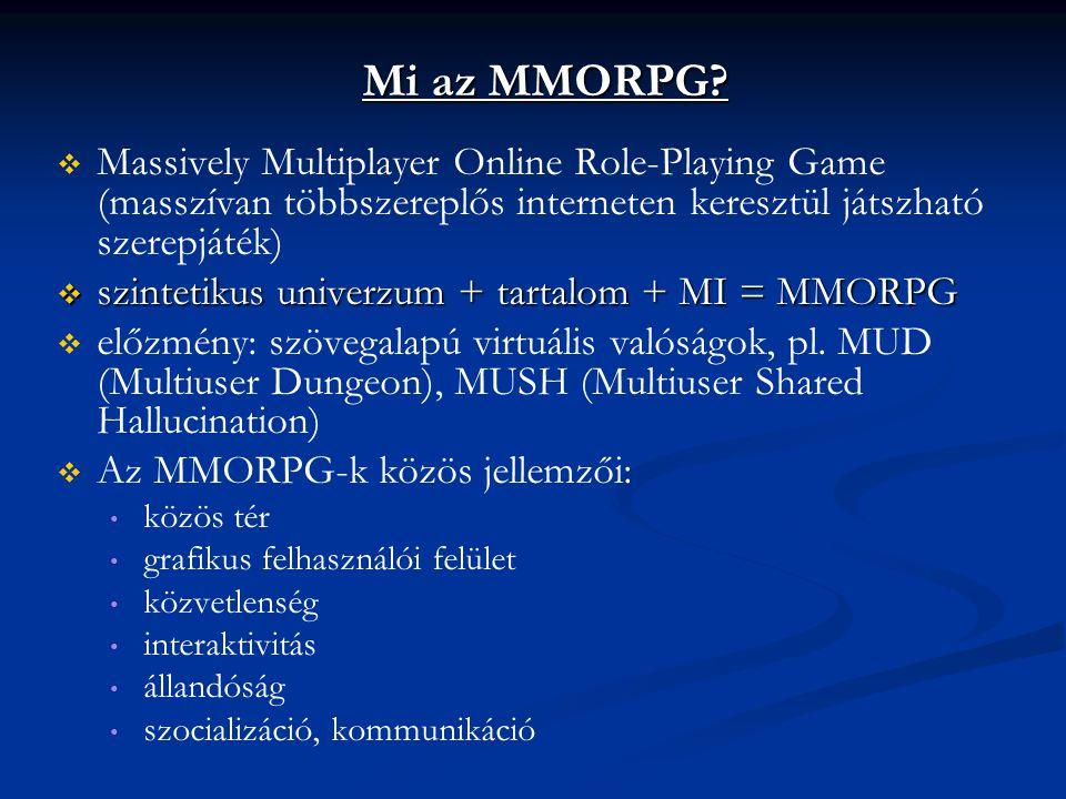 Mi az MMORPG Massively Multiplayer Online Role-Playing Game (masszívan többszereplős interneten keresztül játszható szerepjáték)