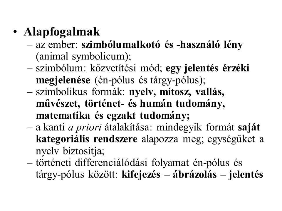Alapfogalmak az ember: szimbólumalkotó és -használó lény (animal symbolicum);