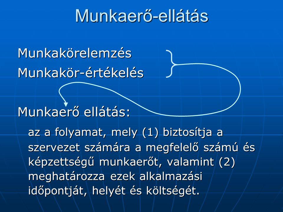 Munkaerő-ellátás Munkakörelemzés Munkakör-értékelés Munkaerő ellátás: