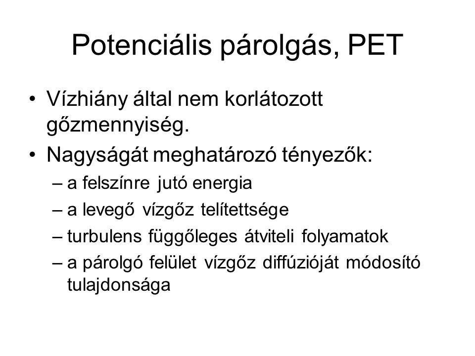 Potenciális párolgás, PET