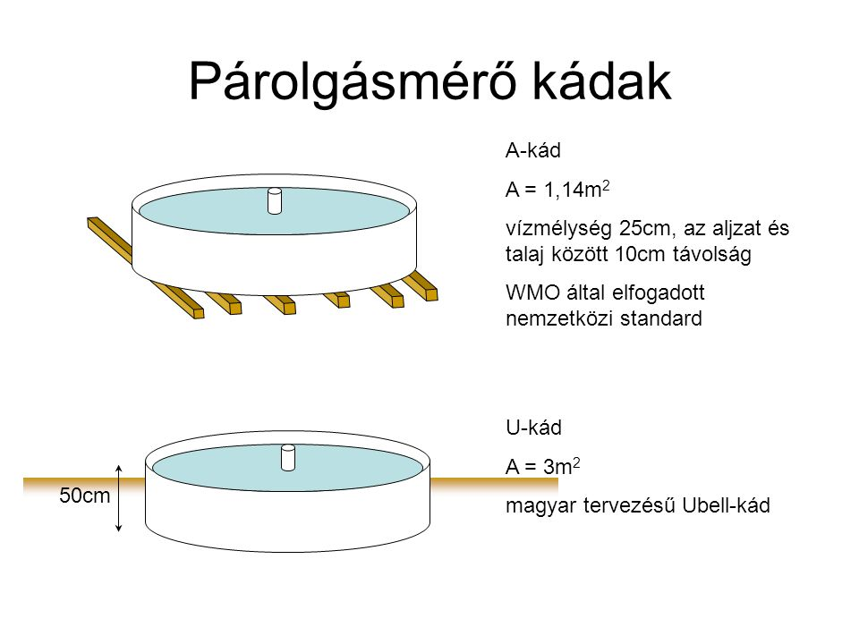 Párolgásmérő kádak A-kád A = 1,14m2