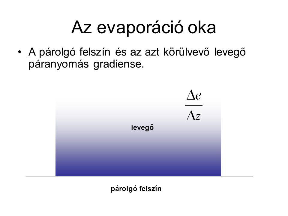 Az evaporáció oka A párolgó felszín és az azt körülvevő levegő páranyomás gradiense.