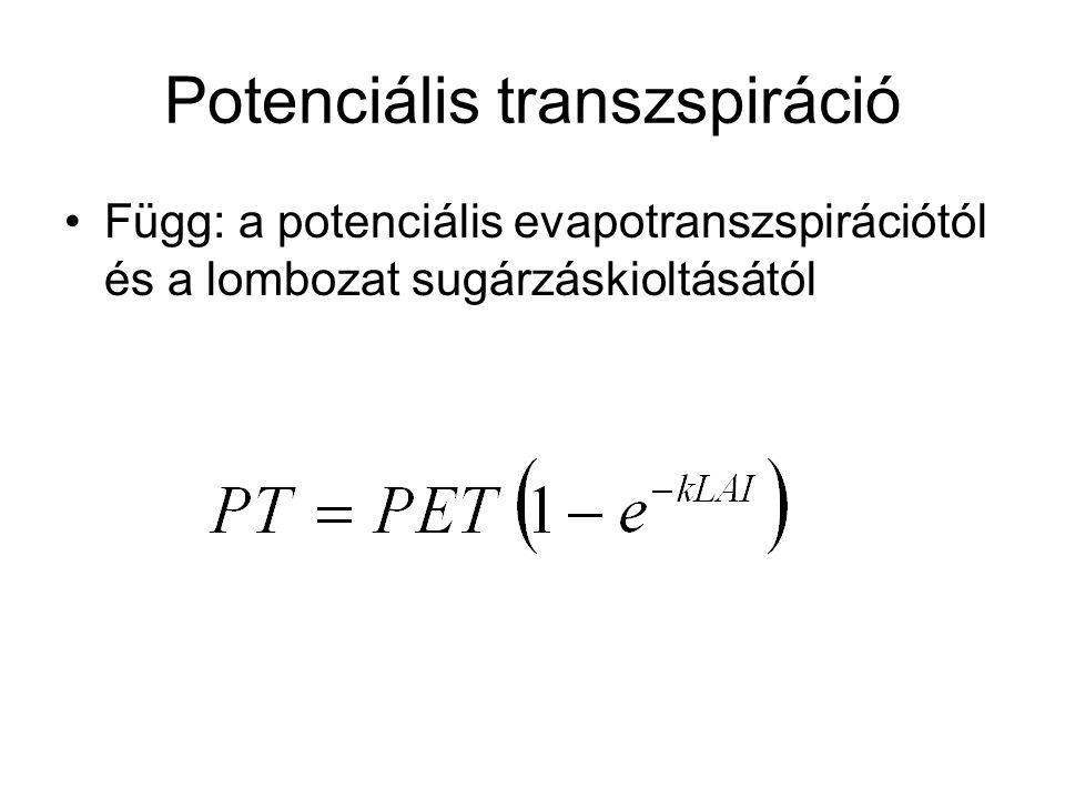 Potenciális transzspiráció