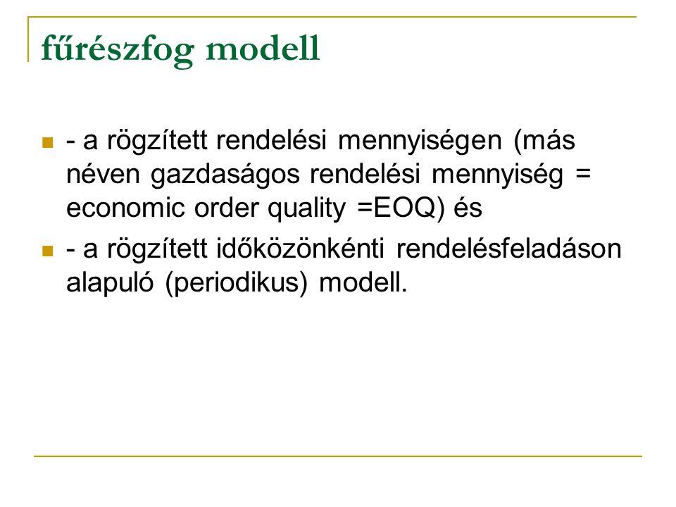 fűrészfog modell - a rögzített rendelési mennyiségen (más néven gazdaságos rendelési mennyiség = economic order quality =EOQ) és.