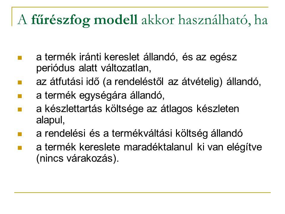 A fűrészfog modell akkor használható, ha