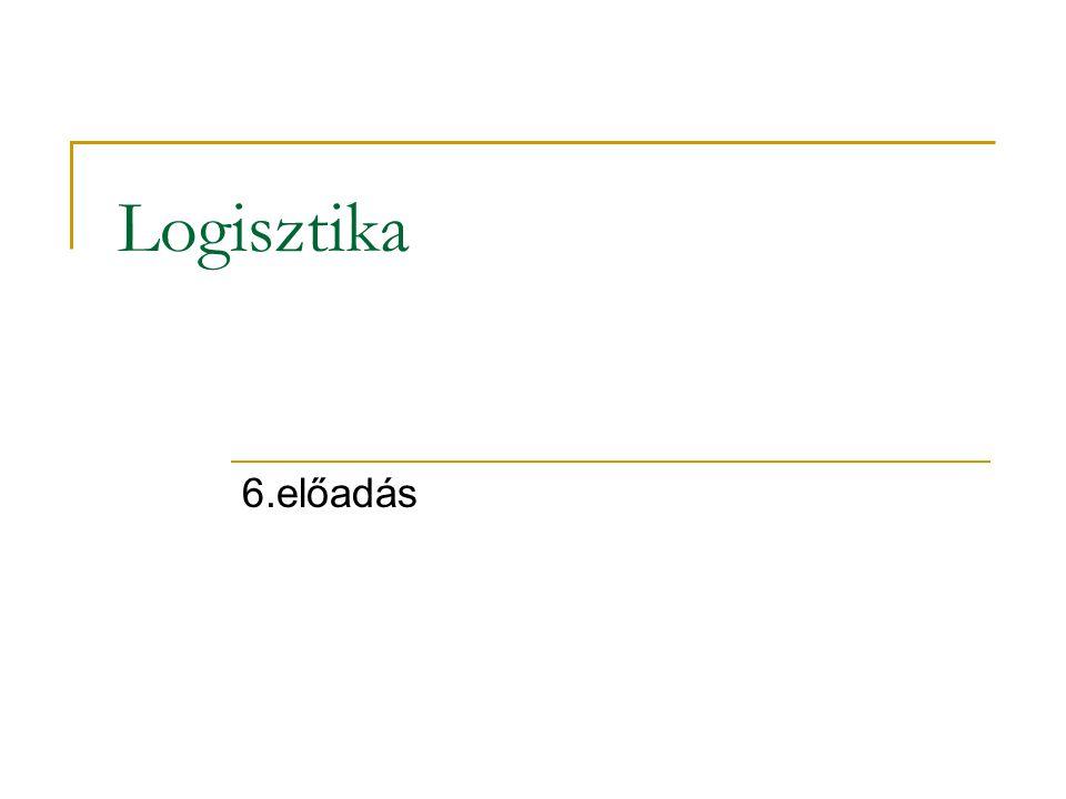 Logisztika 6.előadás