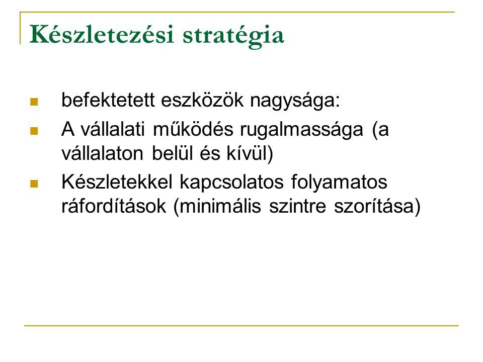 Készletezési stratégia