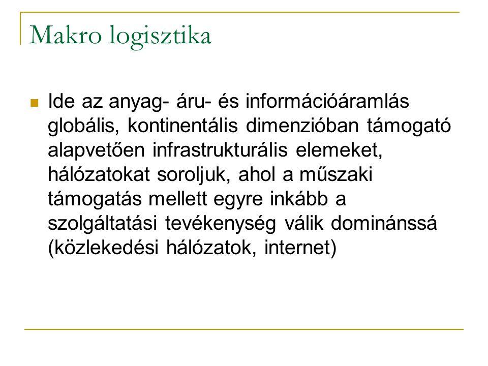 Makro logisztika