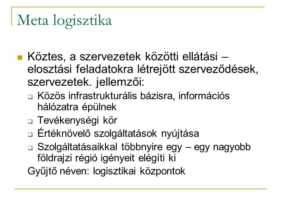 Meta logisztika Köztes, a szervezetek közötti ellátási – elosztási feladatokra létrejött szerveződések, szervezetek. jellemzői: