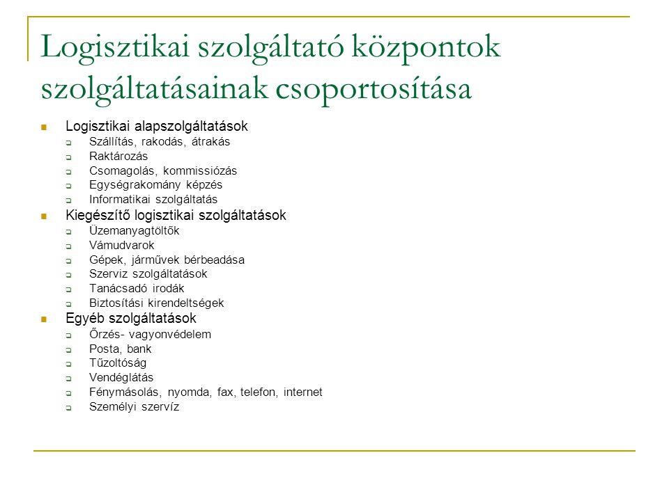 Logisztikai szolgáltató központok szolgáltatásainak csoportosítása