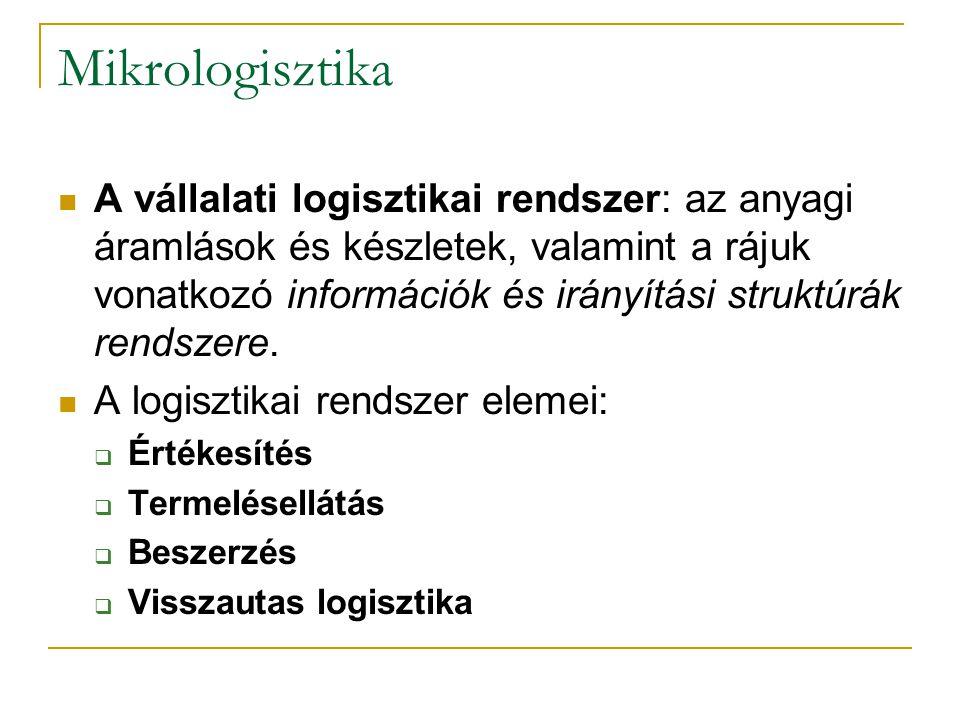 Mikrologisztika