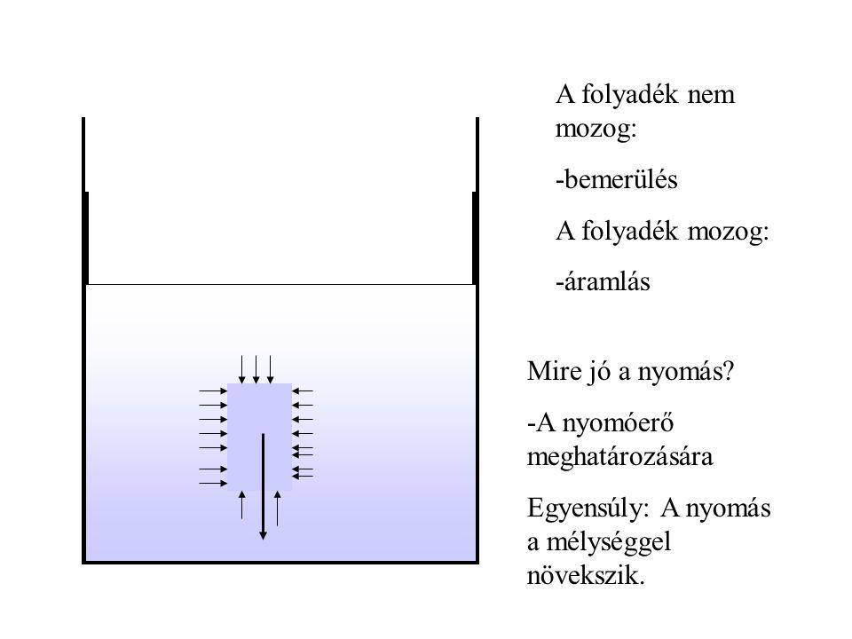 A folyadék nem mozog: -bemerülés. A folyadék mozog: -áramlás. Mire jó a nyomás -A nyomóerő meghatározására.