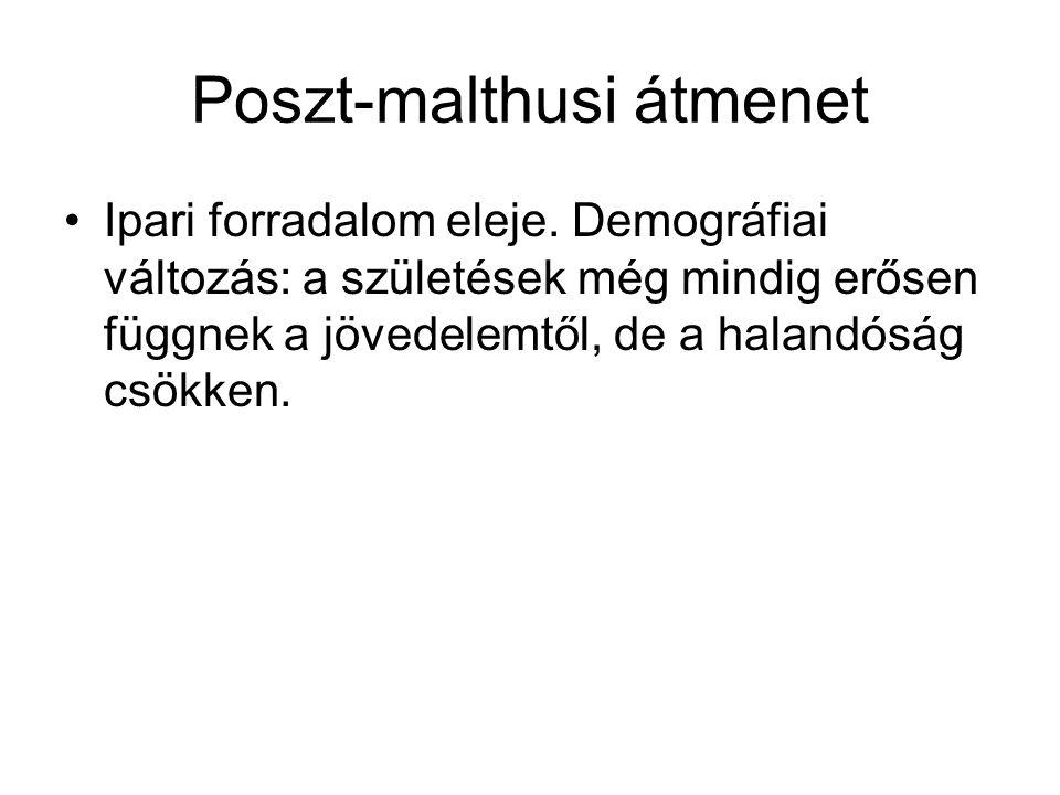 Poszt-malthusi átmenet