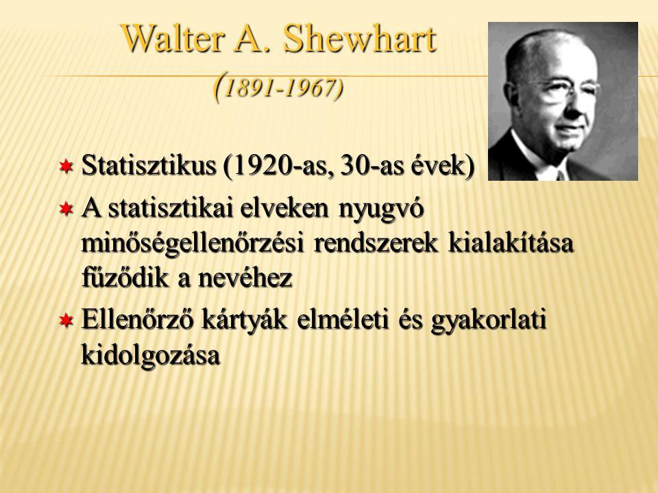 Walter A. Shewhart (1891-1967) Statisztikus (1920-as, 30-as évek)