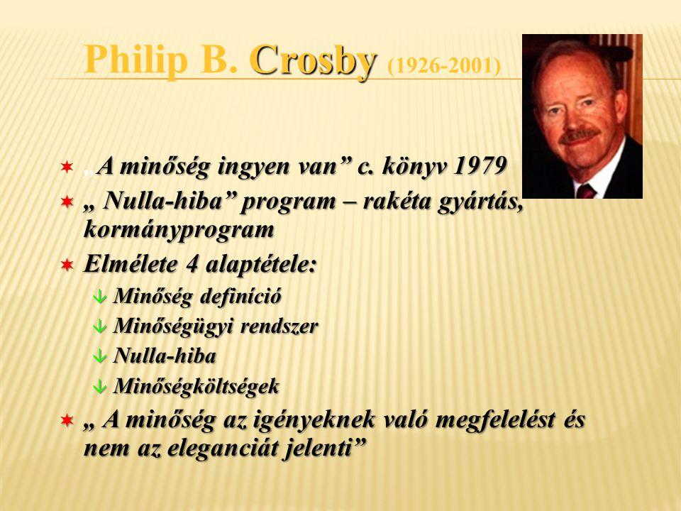 """Philip B. Crosby (1926-2001) """"A minőség ingyen van c. könyv 1979"""