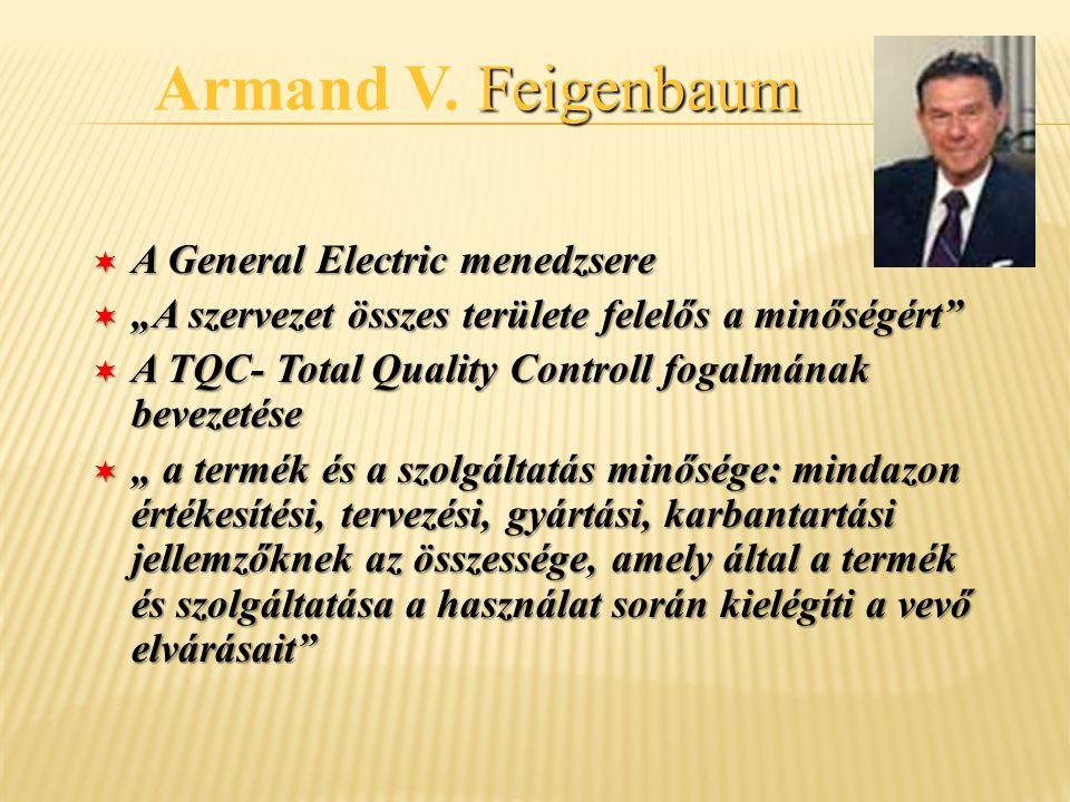 Armand V. Feigenbaum A General Electric menedzsere