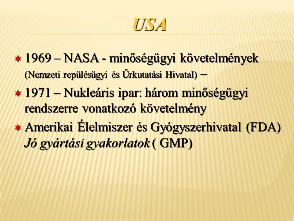 USA 1969 – NASA - minőségügyi követelmények (Nemzeti repülésügyi és Űrkutatási Hivatal) –