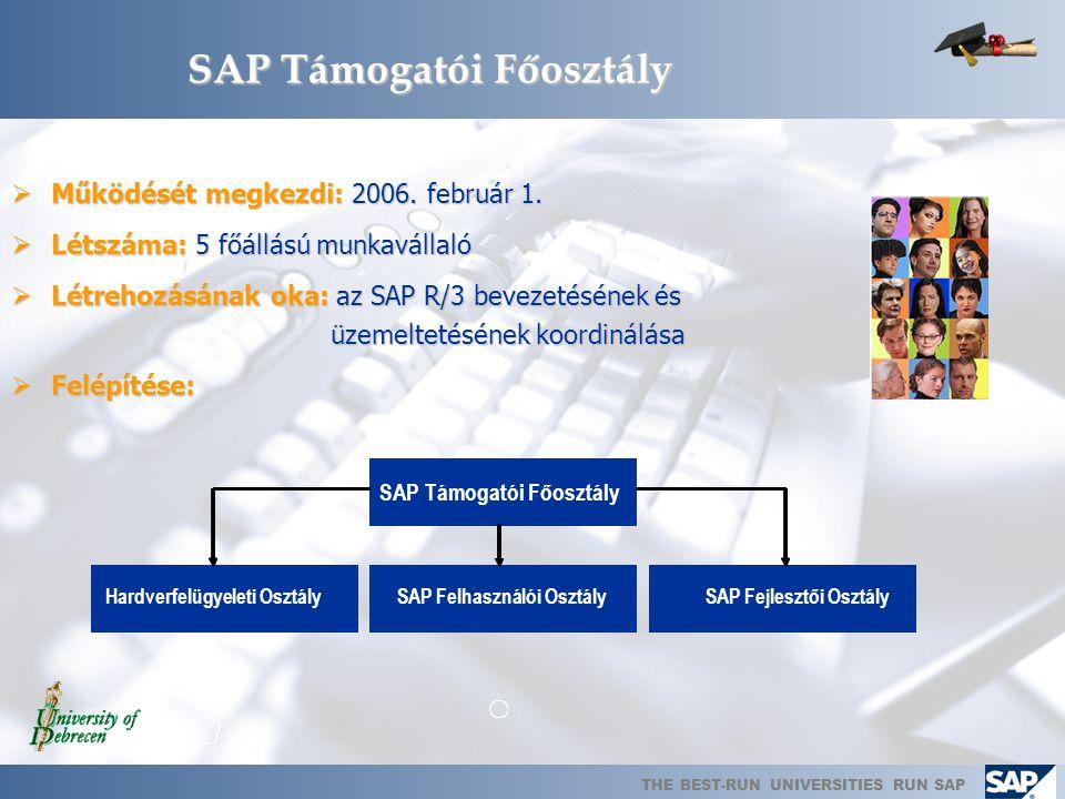SAP Támogatói Főosztály