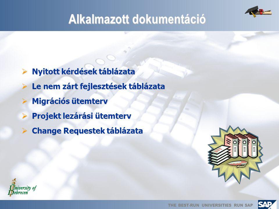Alkalmazott dokumentáció