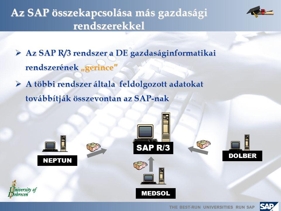 Az SAP összekapcsolása más gazdasági rendszerekkel