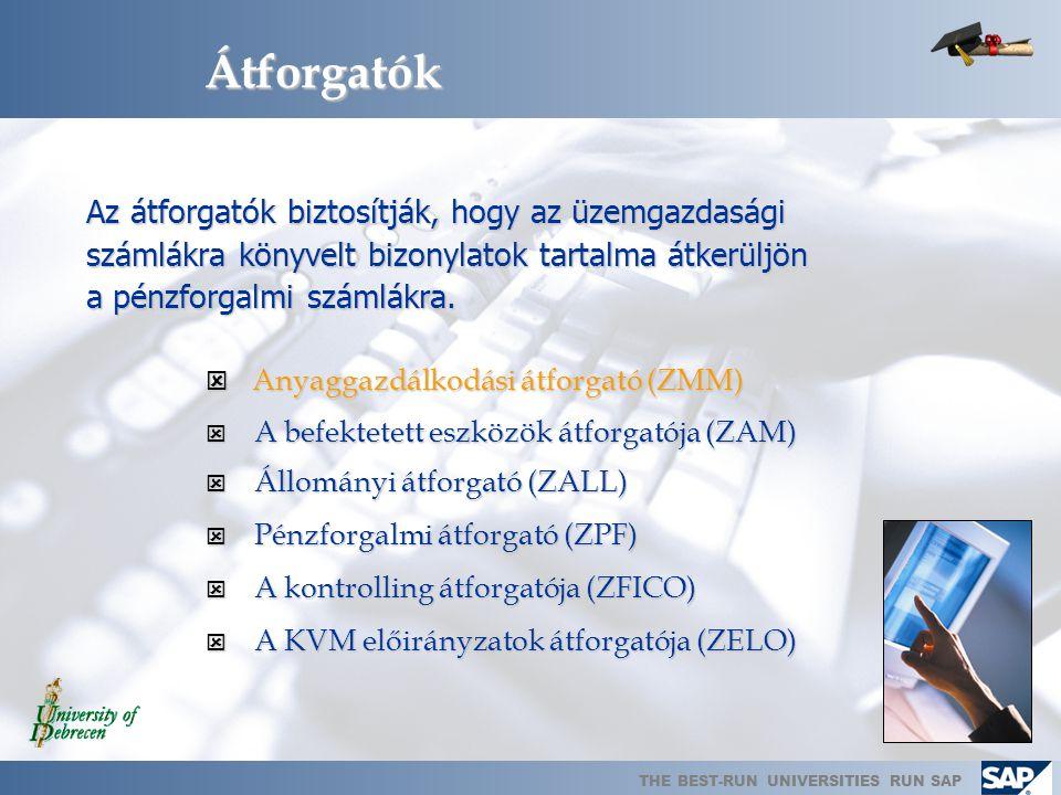 Átforgatók Anyaggazdálkodási átforgató (ZMM)