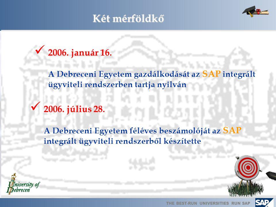 Két mérföldkő 2006. január 16. 2006. július 28.