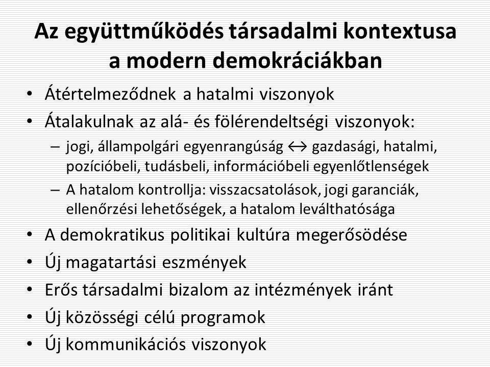 Az együttműködés társadalmi kontextusa a modern demokráciákban