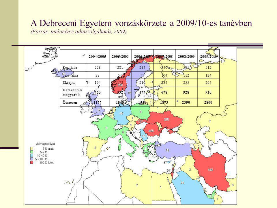 A Debreceni Egyetem vonzáskörzete a 2009/10-es tanévben (Forrás: Intézményi adatszolgáltatás, 2009)