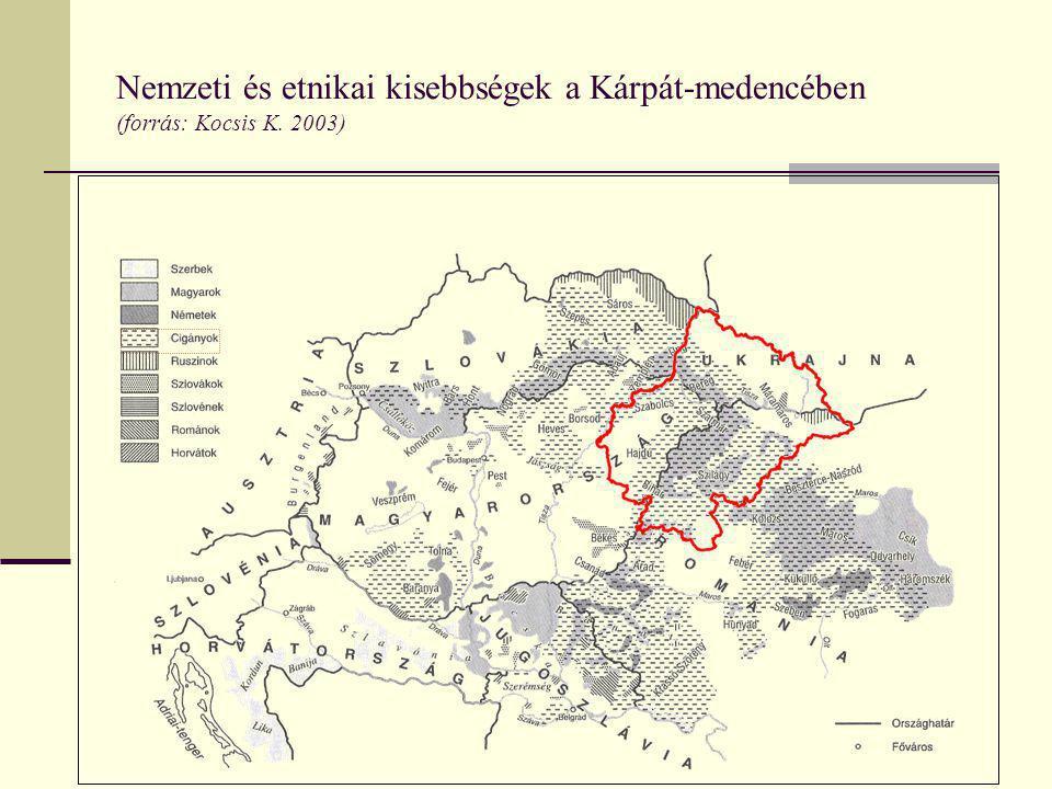 Nemzeti és etnikai kisebbségek a Kárpát-medencében (forrás: Kocsis K