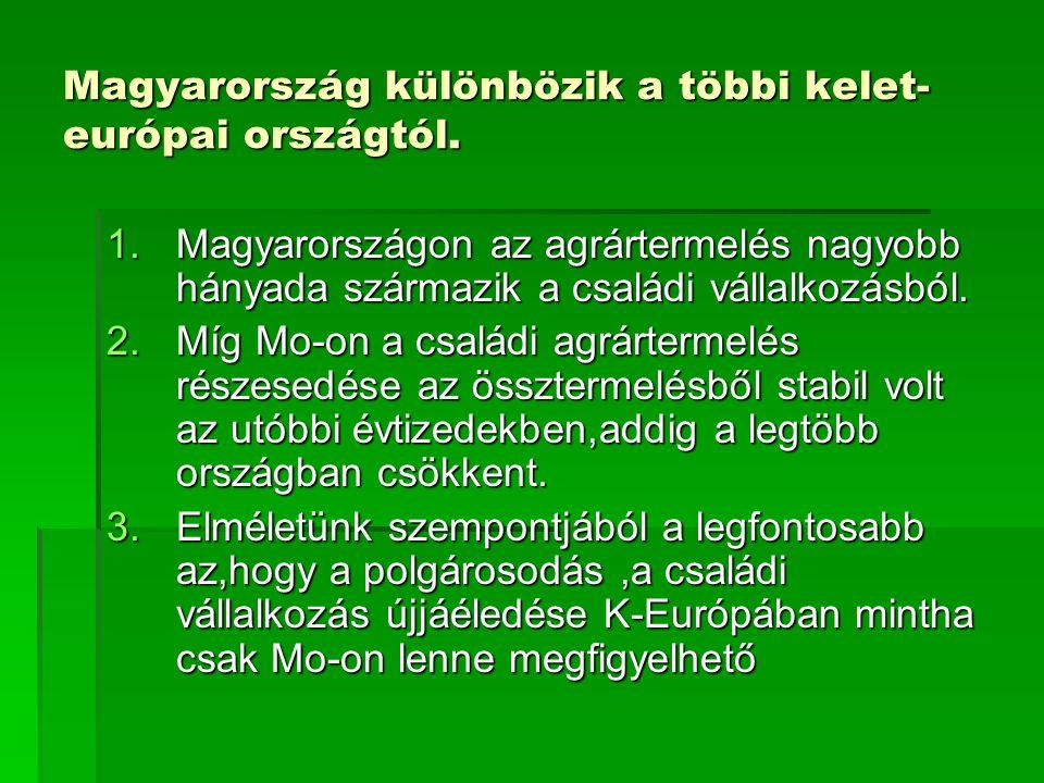 Magyarország különbözik a többi kelet-európai országtól.