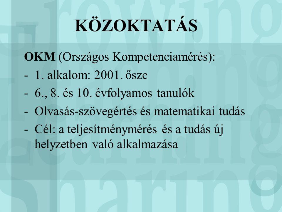 KÖZOKTATÁS OKM (Országos Kompetenciamérés): 1. alkalom: 2001. ősze